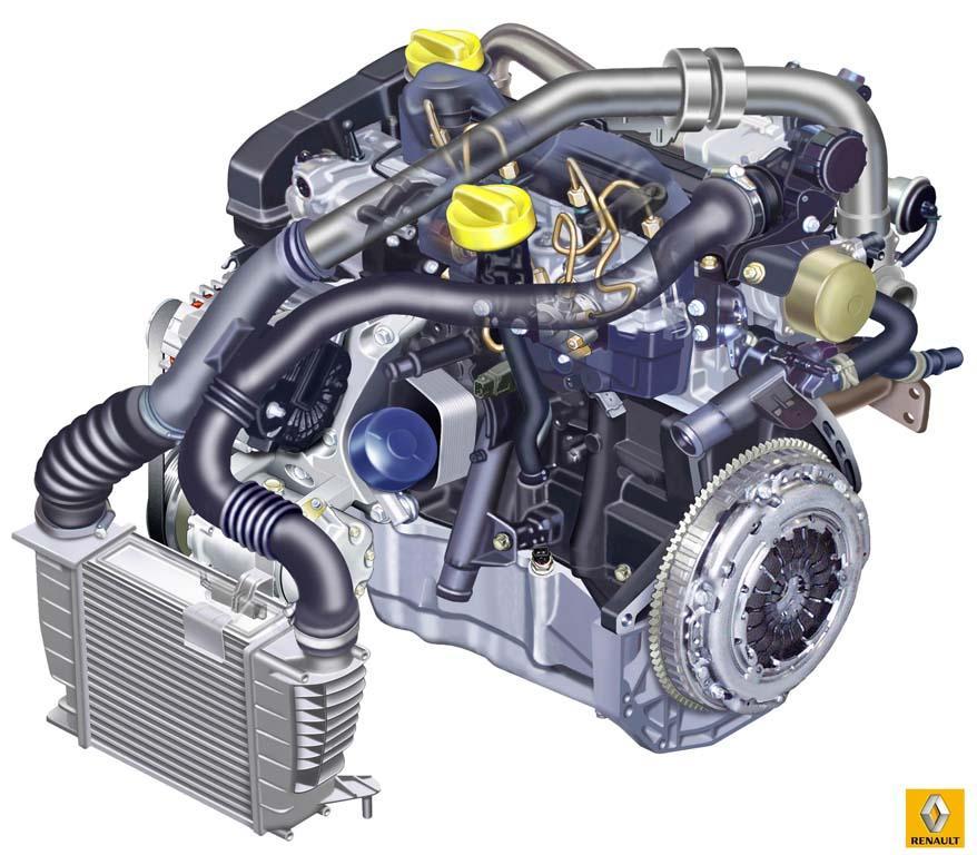 motor del twingo