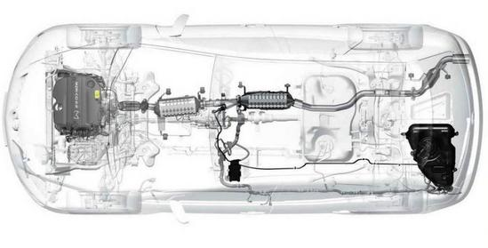 Mazda CX-7 estructura interna