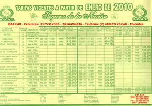 TARIFAS VIGENTES DEL SOAT PARA EL AÑO 2010