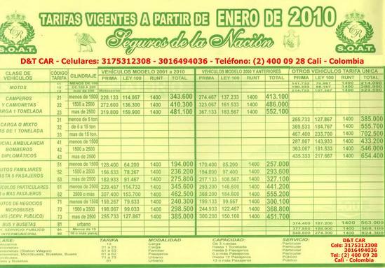 TARIFAS SOAT PARA EL AÑO 2010
