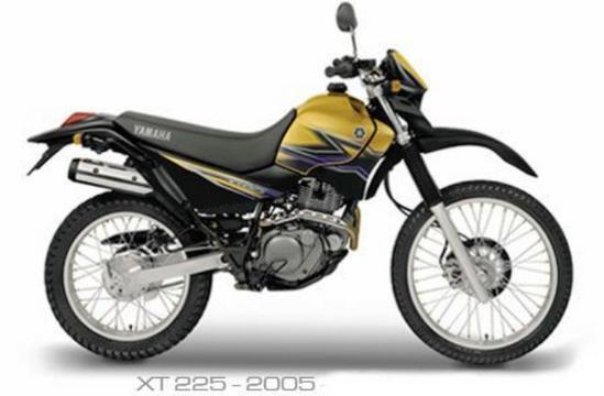Yamaha Xt 225 Ficha Tecnica Xt 225 Ficha Tecnica