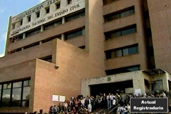 Actual Edificio de la Registraduria del Estado Civil