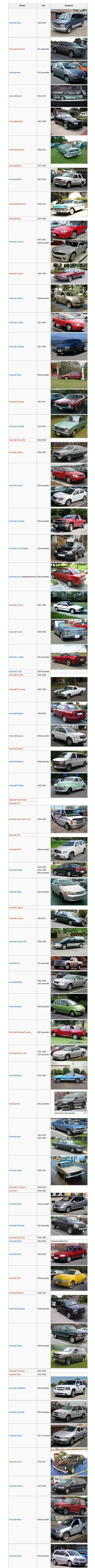 algunos modelos de Chevrolet