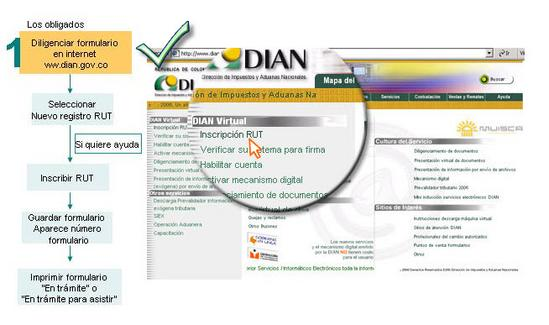 inscripcion rut dian colombia