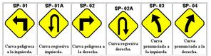 Imagen y forma de las señales de transito preventivas