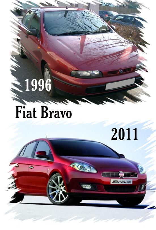 Fiar Bravo 1996 - 2011