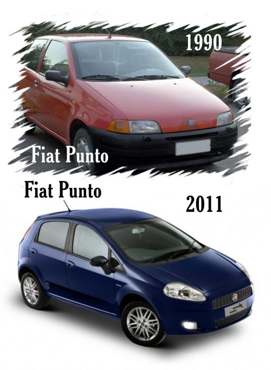 Fiat punto 1990-2011
