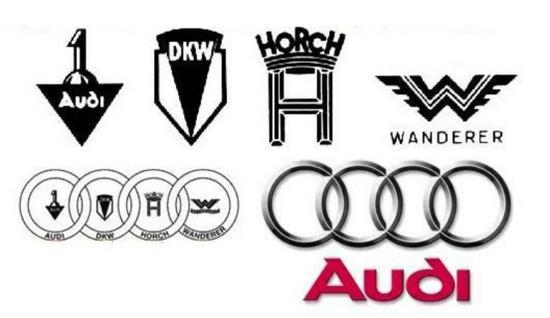 la union de marcas
