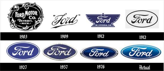 logos de ford a traves de su historia