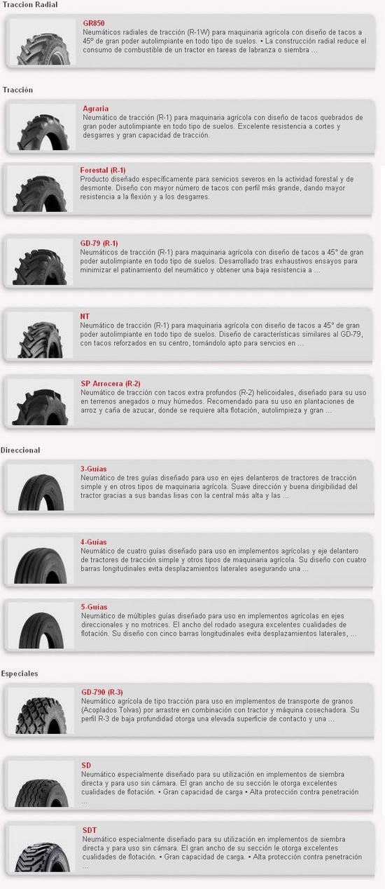Llantas Fite Tires - Maquinaria Agricola