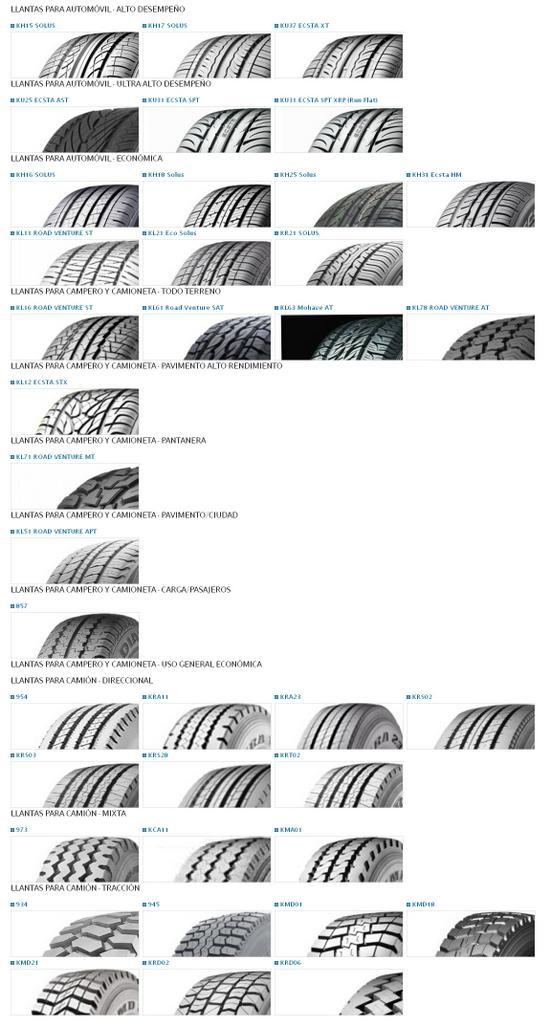 Modelos de Llantas Kumho Tyres