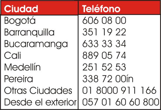 Telefono Rojo de Davivienda
