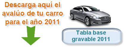 Pago de impuestos (avalúo de vehículos )sobre la base gravable 2011