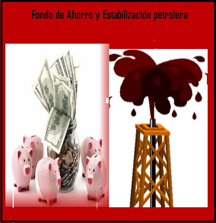 ley 209 de 1995 en colombia, fondo  de ahorro y  estabilización petrolera