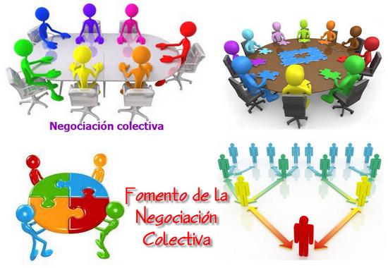 Ley General del Fomento de la Negociación Colectiva