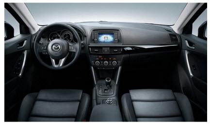 Mazda CX-5 2012, equipamiento