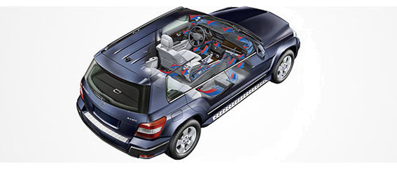 Mercedes Benz Clase GLK, confort