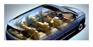 Ssangyong Stavic Diesel 2012, control de temperatura
