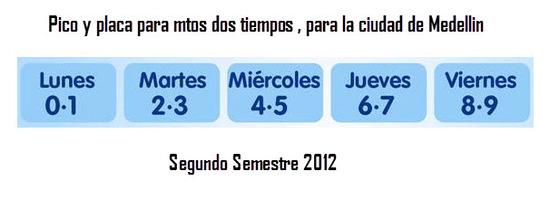 Pico y Placa Medellin 2012 Segundo Semestre para motos dos tiempos