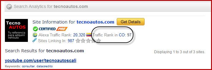 vista del ranking de tecnoautos en alexa.com