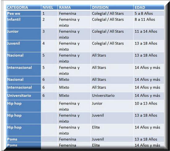 Campeonato de porrismo cali 2012 - Capeonato porrismo de de cali ... 7641b68caefc1