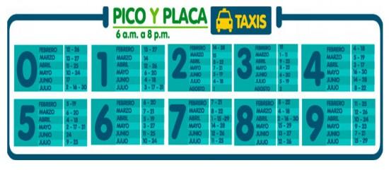 Pico y Placa en Medellin 2013 Taxis