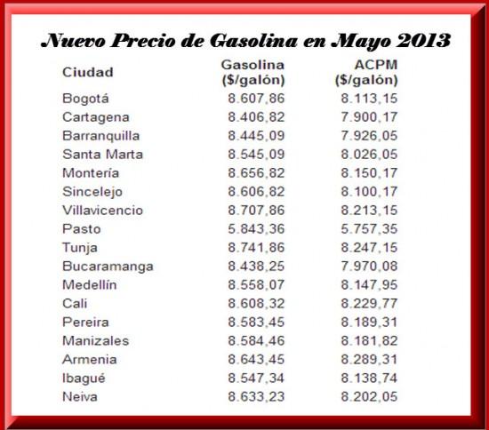 Precio de la Gasolina en Mayo del 2013