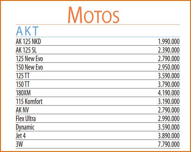 precios de motos nuevas akt
