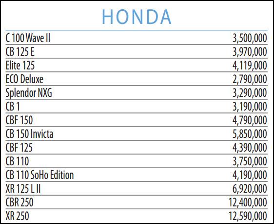 precios revista motor motos nuevas de junio de 2013