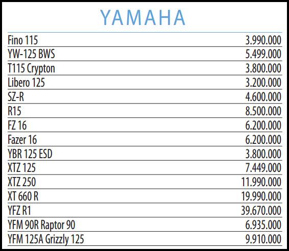 Precios de revista motor de junio motos nuevas marca yamaha
