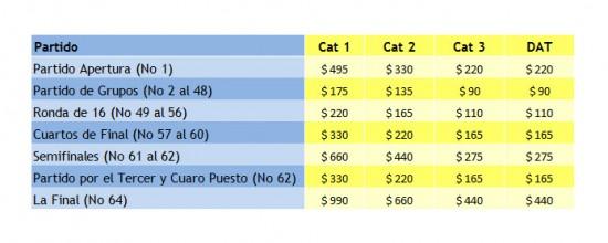 Precios para partidos individuales Mundial Brasil 2014