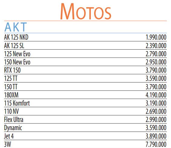 de precios de motos nuevas AKT según la revista motor para el mes de
