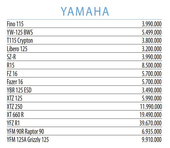 precios motor motos yamaha para el 7 de agosto