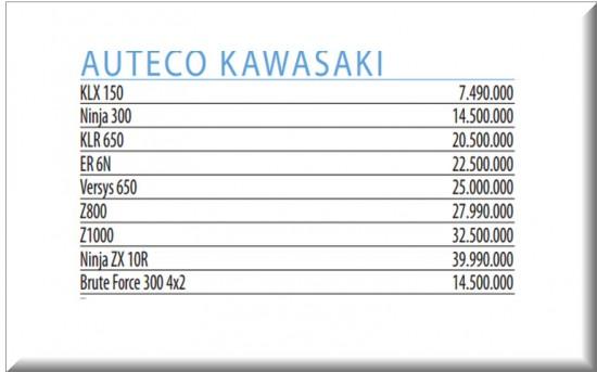 Precios Motor Septiembre 4 2013, motos nuevas de Auteco Kawasaki