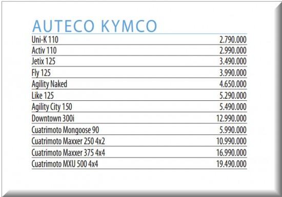 Precios Revista Motor, Motos Nuevas Kymco Septiembre de 2013