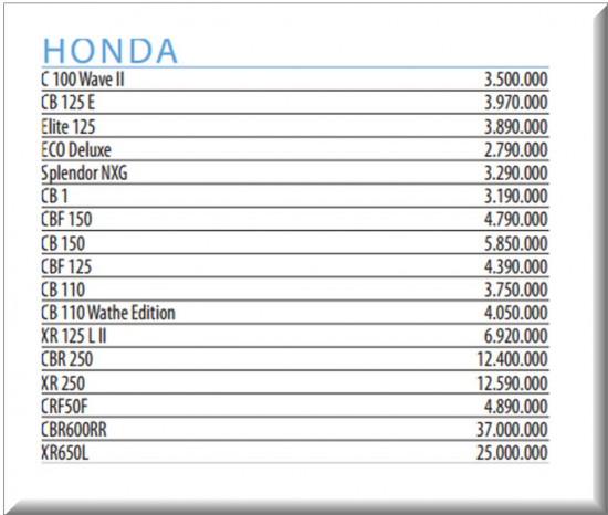 Precios Revista Motor, Motos Nuevas de Honda Septiembre 4 de 2013