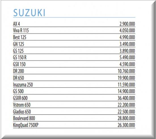 Precios Revista Motor, Motos Nuevas de Suzuki, Septiembre 4 de 2013