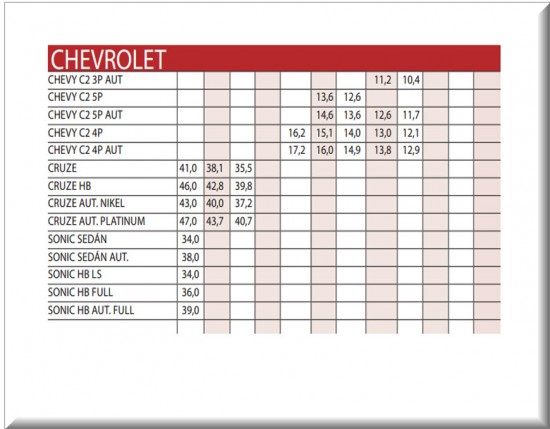 Precios Revista Motor, carros usados importados Chevrolet Septiembre 4 de 2013