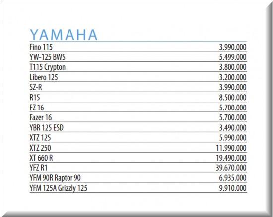 Revista motor precios motos, Yamaha septiembre 4 2013