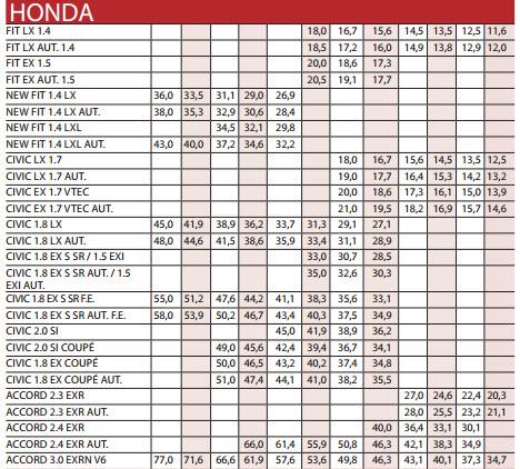 Presios de carros gps garmin precios carros usados for Espaillat motors vehiculos usados