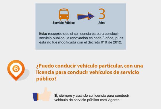 vigencia de renovación pases de servicio publico