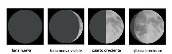 Conoce las fases de la luna