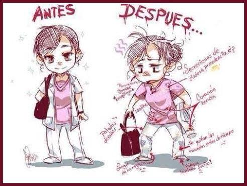 dia de la enfermera 2014 en colombia y otros paises
