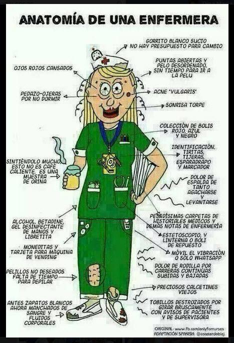Frases Para El Dia De La Enfermera Imagenes Para Facebook