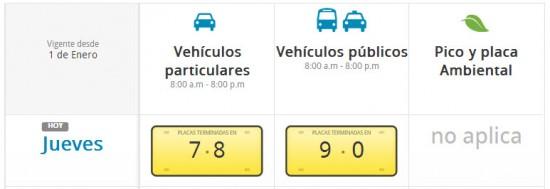 pico y placa vehículos particulares públicos en Armenia hoy
