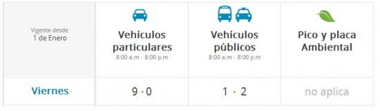 pico y placa de vehículos públicos y particulares en armenia