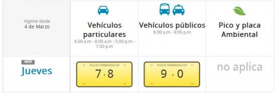 pico y placa vehículos particulares públicos en Barranquilla hoy
