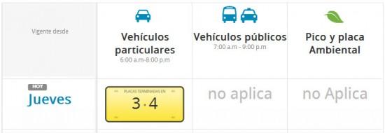 pico y placa vehículos particulares públicos en Bucaramanga hoy