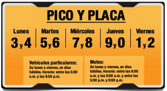 pico y placa de vehiculos particulares en bucaramanga hoy viernes de 2014