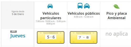 Pico y placa de vehículos Colombia, jueves 10 de abril de 2014